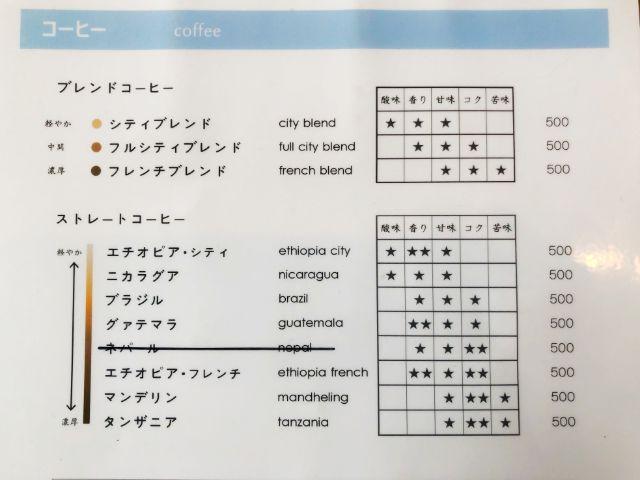 桜山 コーヒー専門店【吉岡コーヒー】コーヒーの種類