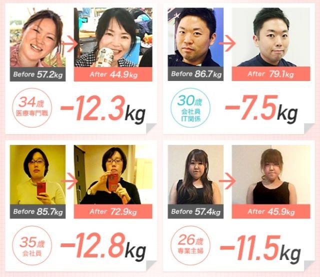 【ダイエットコーチング】Doctor's Diet 効果1